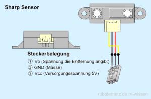 Entfernungssensor Pinbelegung