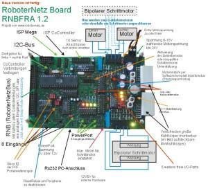 Roboterboard Aufbau Funktionen