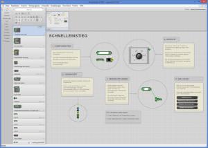 Praxistest Entwicklungsboard IoT-Internet der Dinge