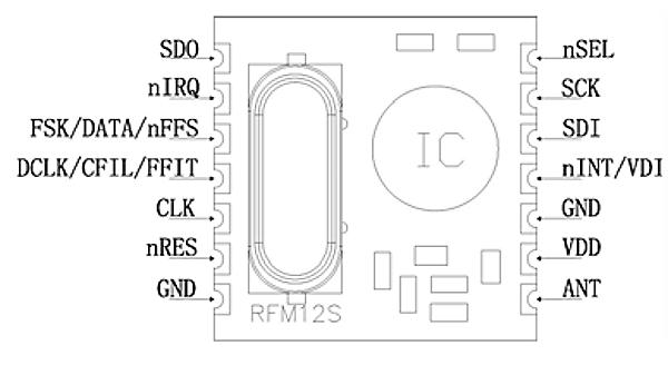 Funkmodul Pinbelegung RFM12b und RFM12