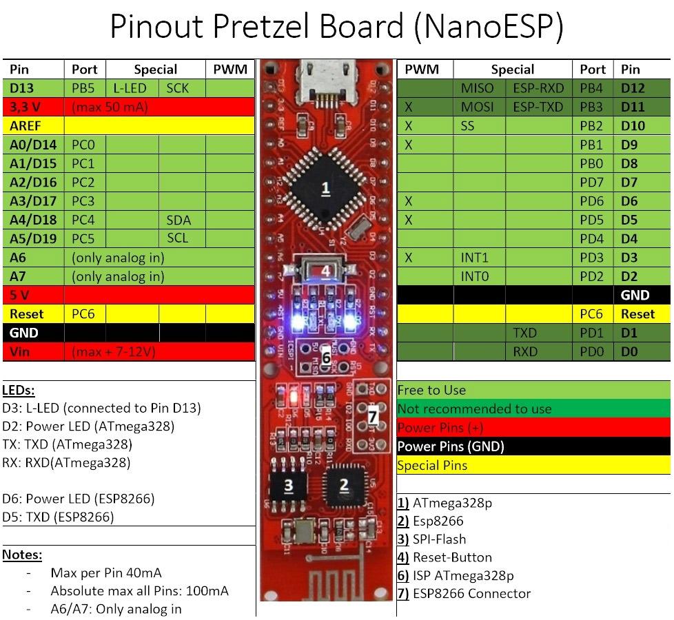 wifi-Pretzel-Board-Pinbelegung