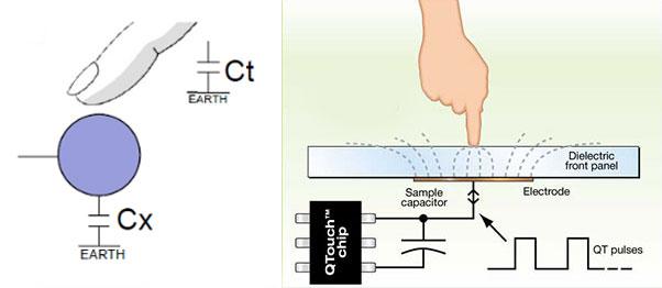 qtouch-Schaltung-chip-AT42QT1070-Prinzip