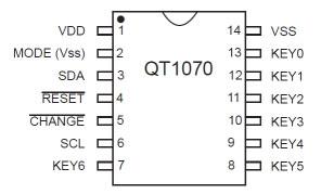 qtouch-Schaltung-chip-AT42QT1070-chip