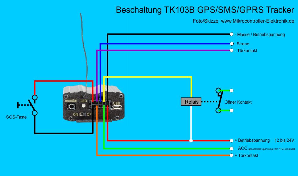 gps tracker tk103b auto alarmanlage und positions berwachungmikrocontroller. Black Bedroom Furniture Sets. Home Design Ideas
