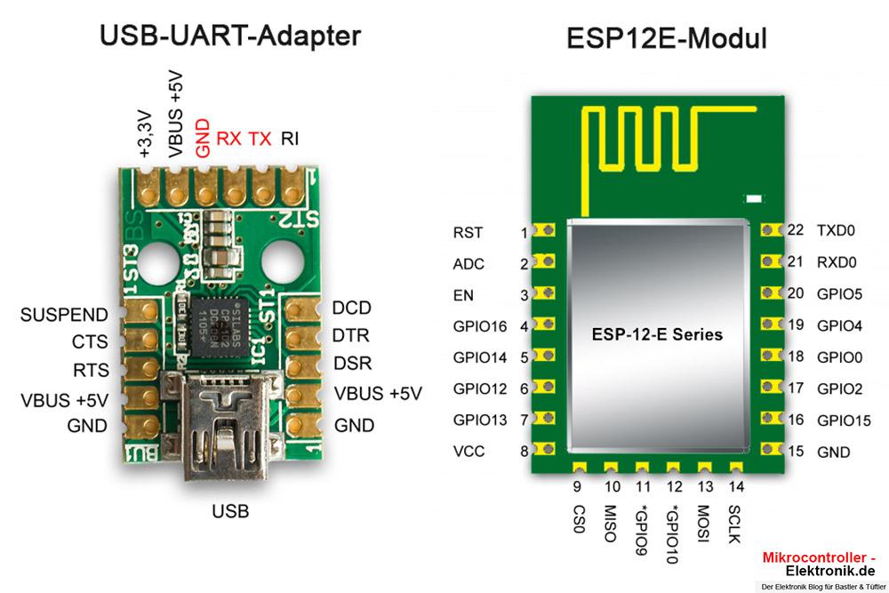 ESP12E-Modul-und-USB-Adapter