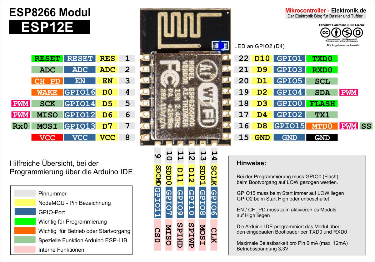 ESP12E-Tutorial und Beispielprojekte wie ESP12E ...
